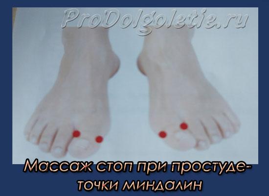 Зона миндалин на стопе